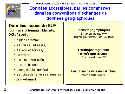 http://georezo.net/img/cnig/cnig_68_4.png