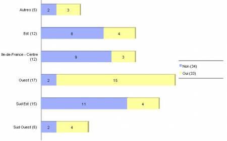 graphique_cic.jpg